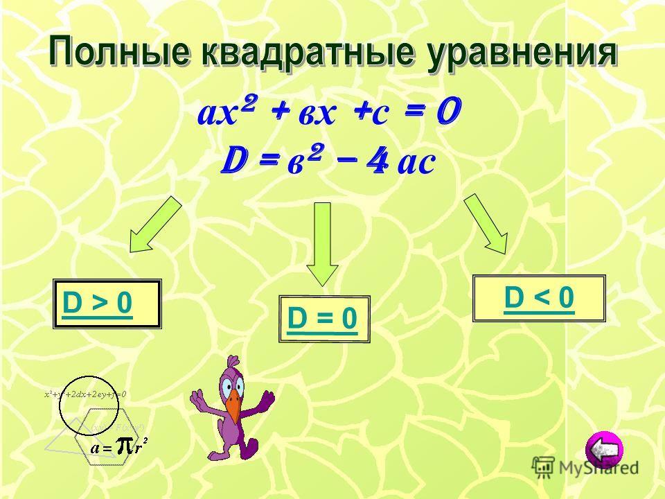 D = 0 D < 0 D > 0 ах 2 + вх + с = 0 D = в 2 – 4 ас