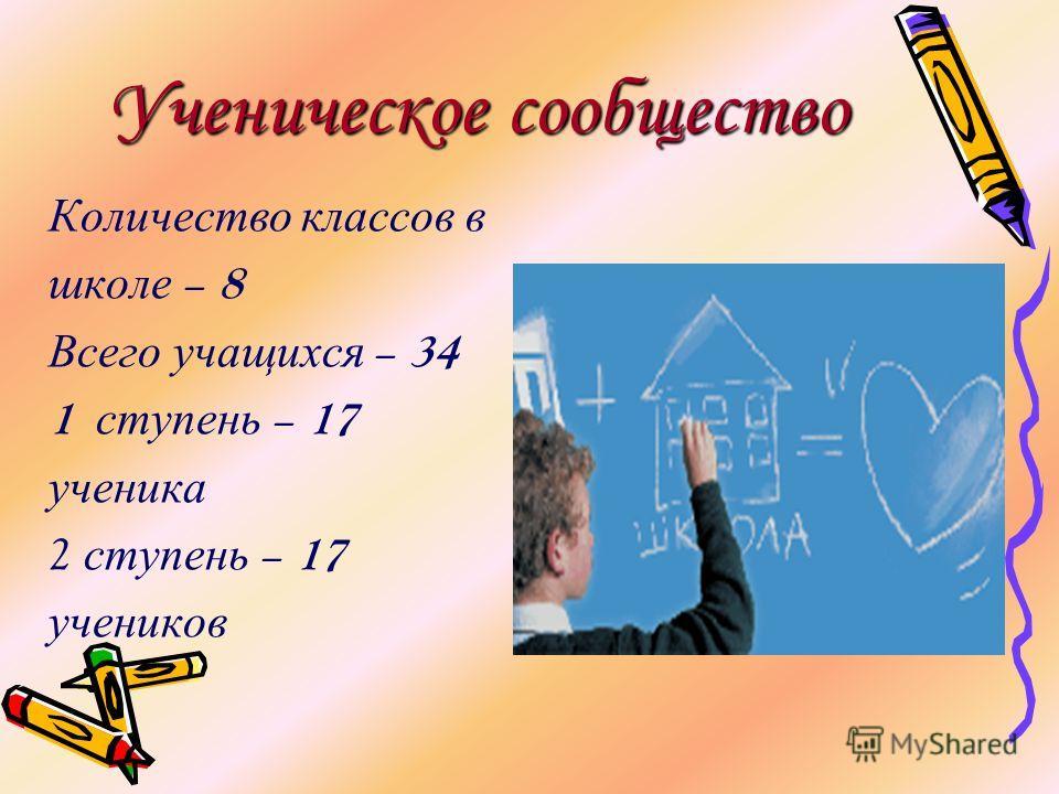 Ученическое сообщество Количество классов в школе – 8 Всего учащихся – 34 1 ступень – 17 ученика 2 ступень – 17 учеников