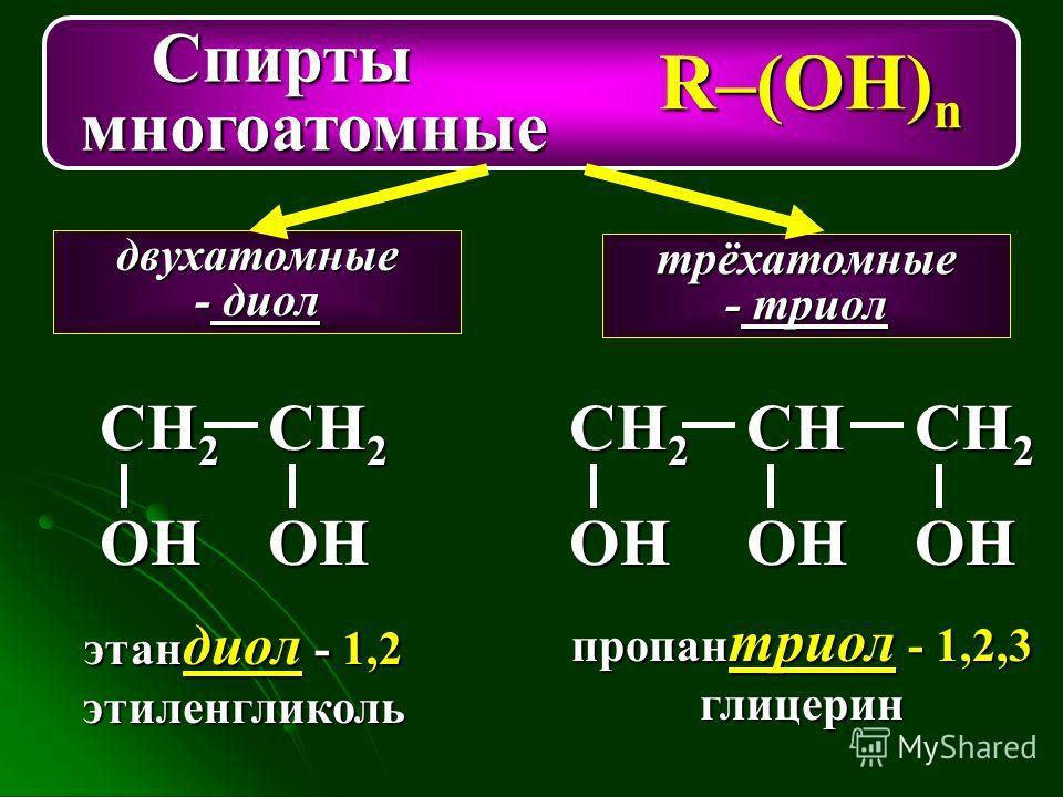 Спирты Спирты многоатомные многоатомные R–(ОН)n двухатомные - диол трёхатомные - триол СН 2 ОН ОН этандиол - 1,2 этиленгликоль ОН СН ОНОН пропантриол - 1,2,3 глицерин