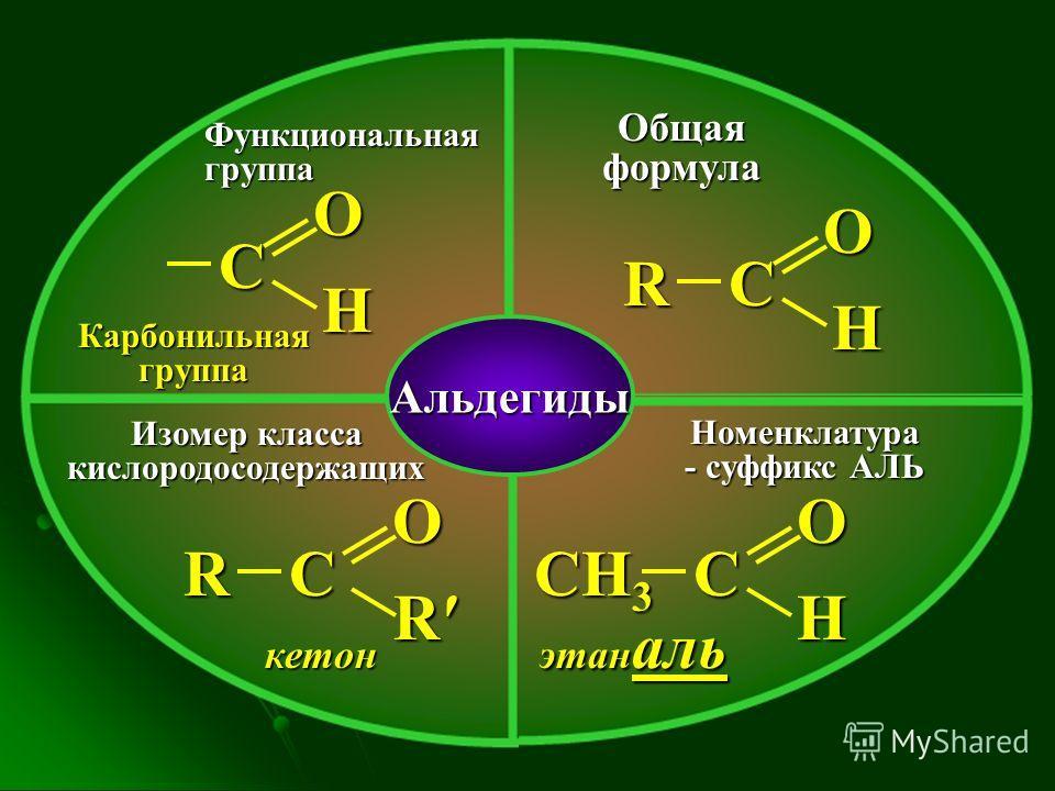 Альдегиды Функциональная группа С О Н Карбонильная группа Общая формула С О Н R Номенклатура - суффикс АЛЬ СН 3 С О Н этаналь Изомер класса кислородосодержащих С О R R кетон
