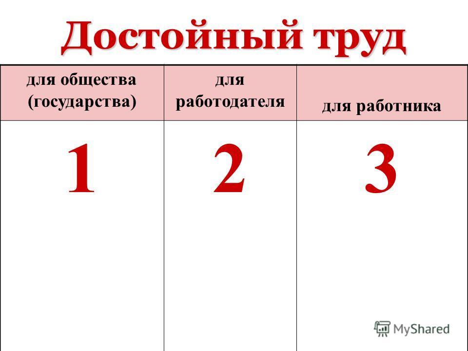 Достойный труд для общества (государства) для работодателя для работника 123