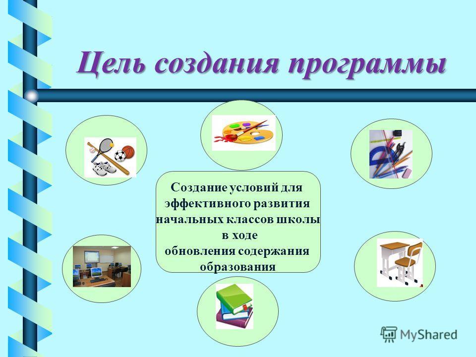 Цель создания программы Создание условий для эффективного развития начальных классов школы в ходе обновления содержания образования