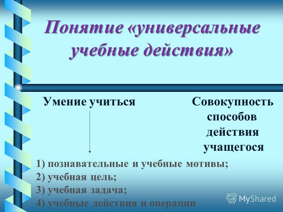 Понятие «универсальные учебные действия» Умение учиться Совокупность способов действия учащегося 1) познавательные и учебные мотивы; 2) учебная цель; 3) учебная задача; 4) учебные действия и операции