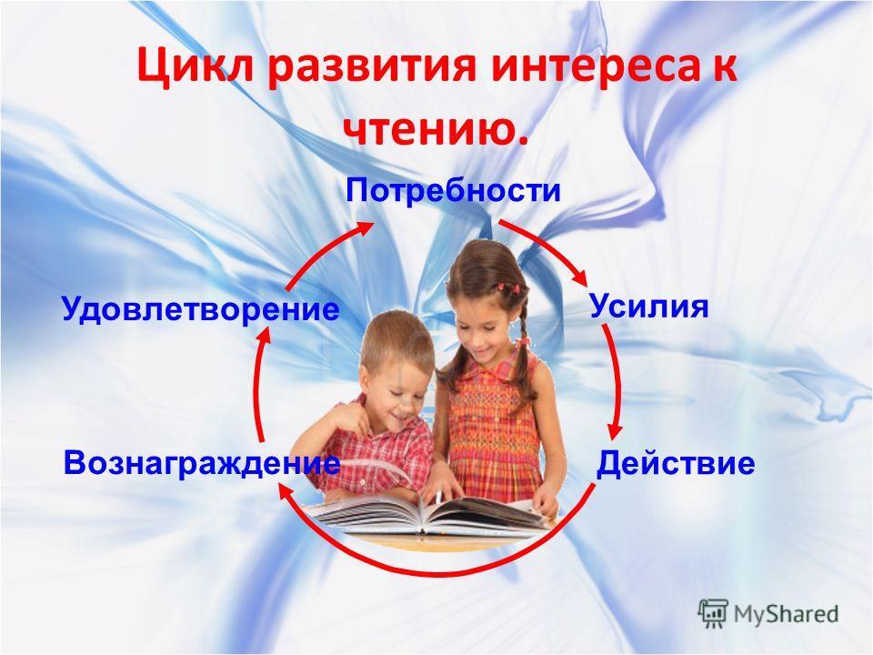 Потребности Усилия Действие Вознаграждение Удовлетворение Цикл развития интереса к чтению.