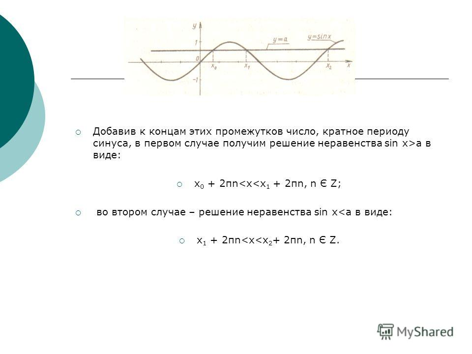 Добавив к концам этих промежутков число, кратное периоду синуса, в первом случае получим решение неравенства sin x>a в виде: x 0 + 2пn