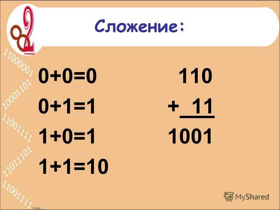 Сложение: 0+0=0110 0+1=1 + 11 1+0=1 1001 1+1=10