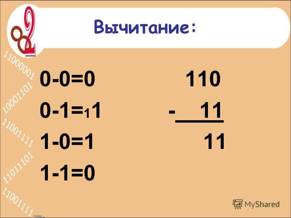 Вычитание: 0-0=0110 0-1= 1 1 - 11 1-0=1 11 1-1=0