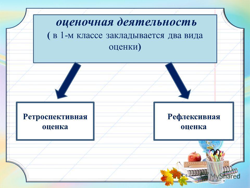 оценочная деятельность ( в 1-м классе закладывается два вида оценки) Ретроспективная оценка Рефлексивная оценка