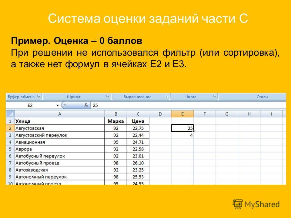 Система оценки заданий части С Пример. Оценка – 0 баллов При решении не использовался фильтр (или сортировка), а также нет формул в ячейках Е2 и Е3.