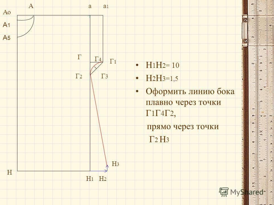 Н 1 Н 2= 10 Н 2 Н 3=1,5 Оформить линию бока плавно через точки Г 1 Г 4 Г 2, прямо через точки Г 2 Н 3 Ао а Н Н1Н1 а1а1 А А5А5 А1А1 Г Г1Г1 Г2Г2 Г3Г3 Г4Г4 Н2Н2 Н3Н3
