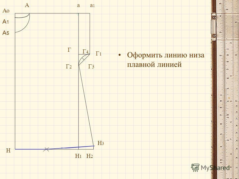Оформить линию низа плавной линией Ао а Н Н1Н1 а1а1 А А5А5 А1А1 Г Г1Г1 Г2Г2 Г3Г3 Г4Г4 Н2Н2 Н3Н3