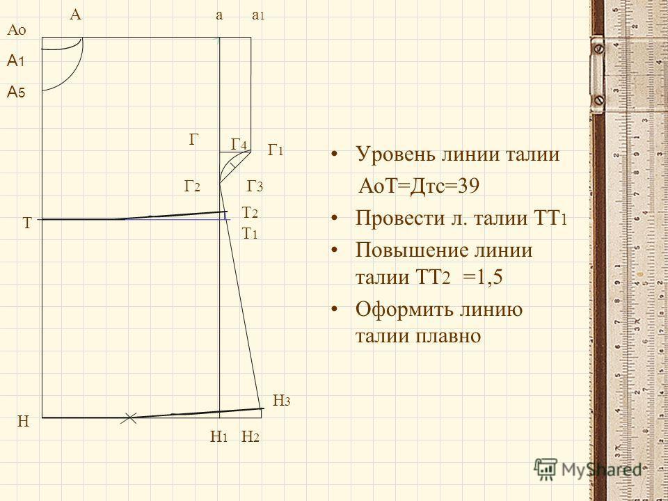 Уровень линии талии АоТ=Дтс=39 Провести л. талии ТТ 1 Повышение линии талии ТТ 2 =1,5 Оформить линию талии плавно Ао а Н Н1Н1 а1а1 А А5А5 А1А1 Г Г1Г1 Г2Г2 Г3Г3 Г4Г4 Н2Н2 Н3Н3 Т Т1Т1 Т2Т2