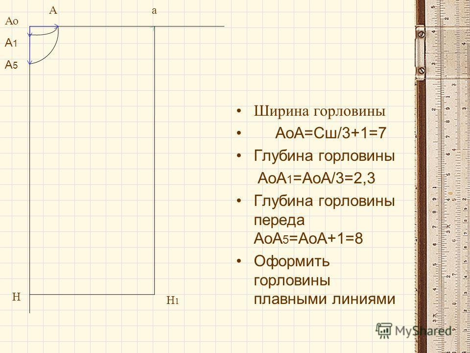Ширина горловины АоА=Сш/3+1=7 Глубина горловины АоА 1 =АоА/3=2,3 Глубина горловины переда АоА 5 =АоА+1=8 Оформить горловины плавными линиями Ао а Н Н1Н1 А А5А5 А1А1