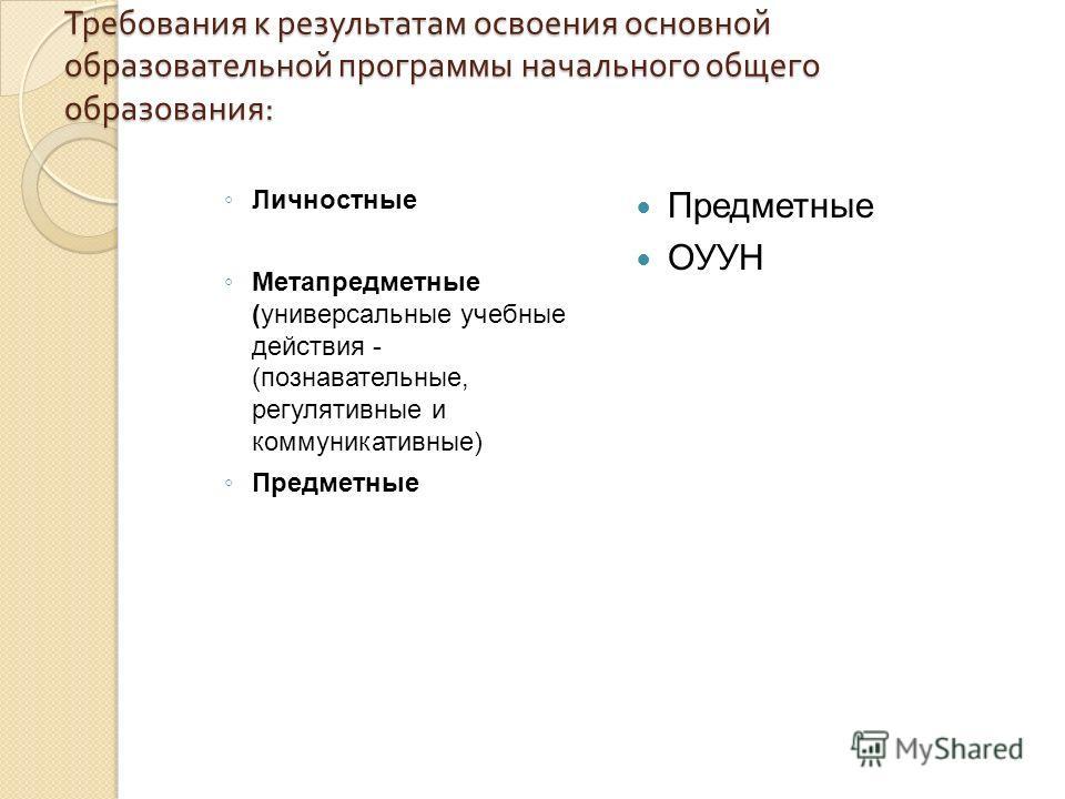 Требования к результатам освоения основной образовательной программы начального общего образования : Личностные Метапредметные (универсальные учебные действия - (познавательные, регулятивные и коммуникативные) Предметные ОУУН