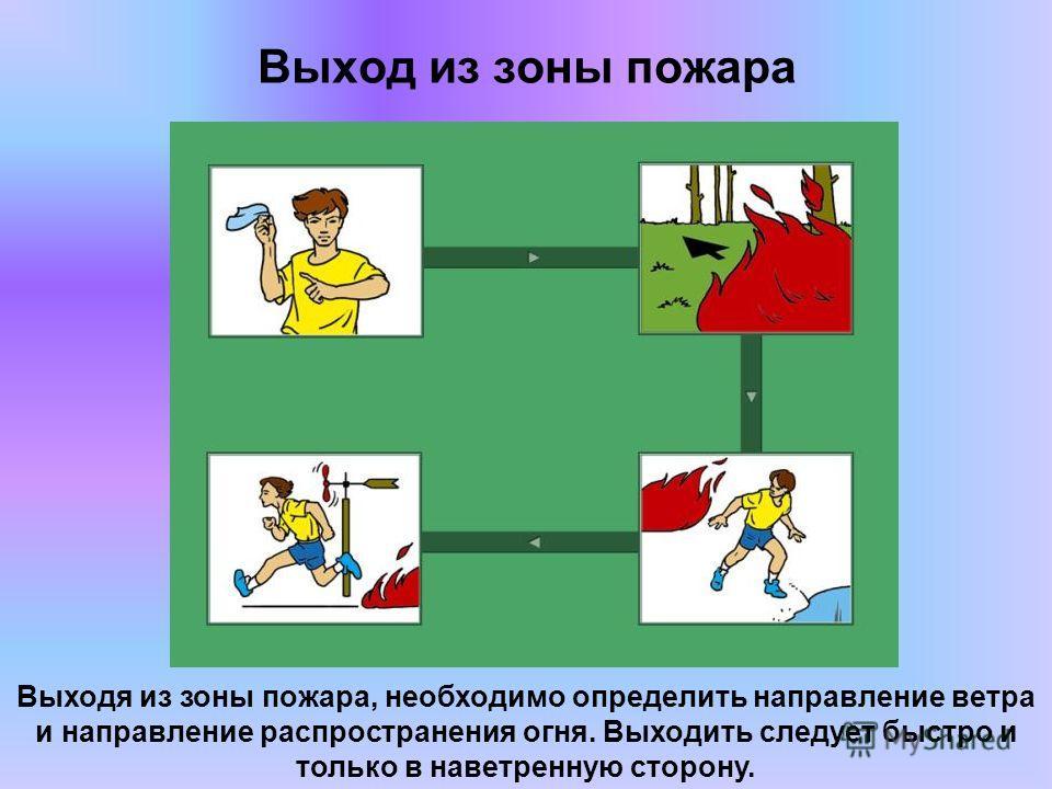 Выход из зоны пожара Выходя из зоны пожара, необходимо определить направление ветра и направление распространения огня. Выходить следует быстро и только в наветренную сторону.