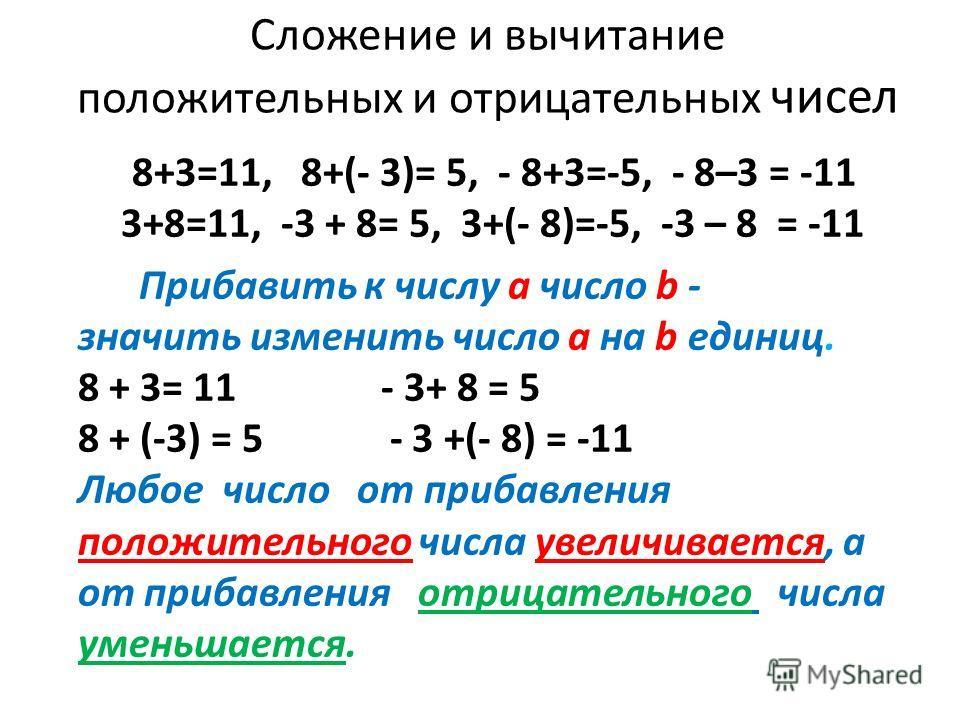 Сложение и вычитание положительных и отрицательных чисел 8+3=11, 8+(- 3)= 5, - 8+3=-5, - 8–3 = -11 3+8=11, -3 + 8= 5, 3+(- 8)=-5, -3 – 8 = -11 Прибавить к числу а число b - значить изменить число a на b единиц. 8 + 3= 11 - 3+ 8 = 5 8 + (-3) = 5 - 3 +