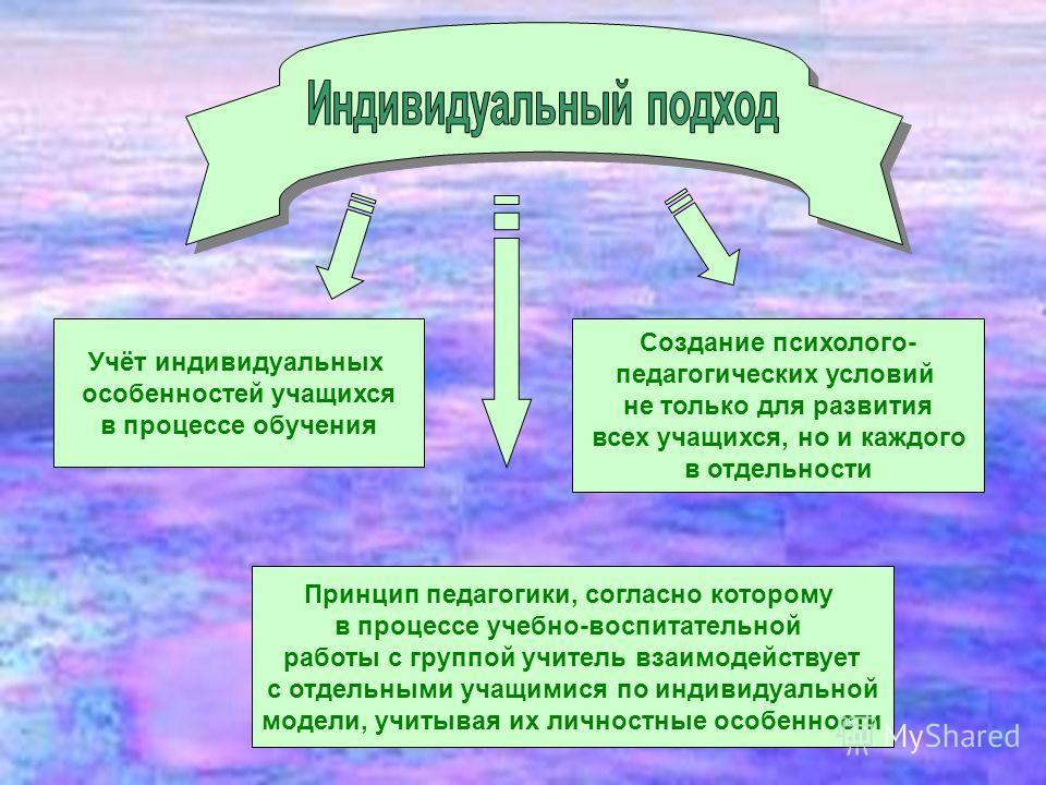 Учёт индивидуальных особенностей учащихся в процессе обучения Создание психолого- педагогических условий не только для развития всех учащихся, но и каждого в отдельности Принцип педагогики, согласно которому в процессе учебно-воспитательной работы с