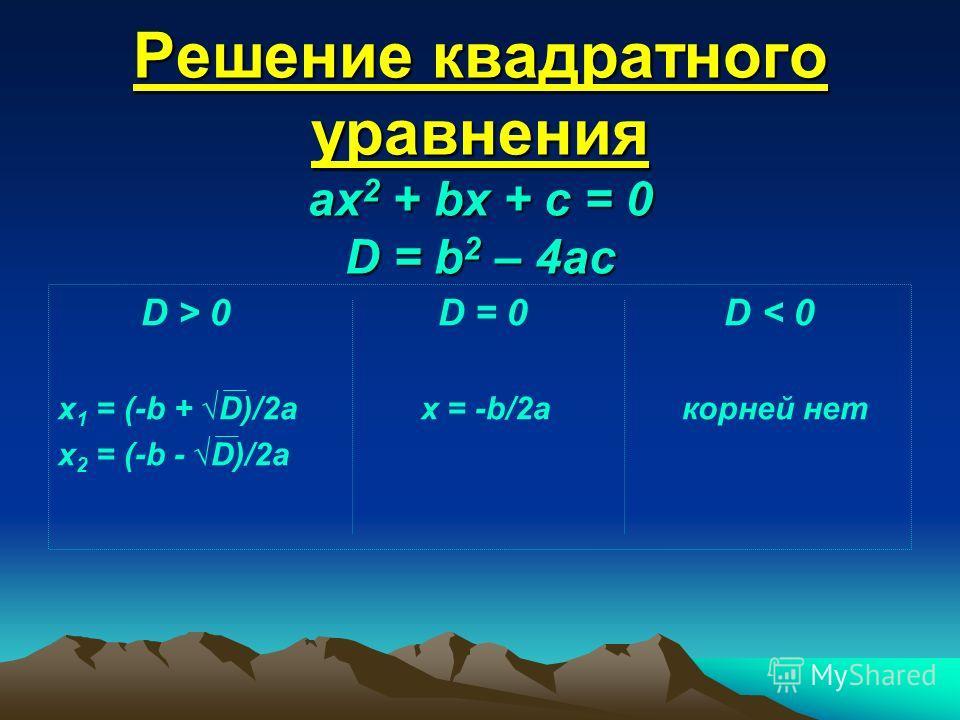 Решение квадратного уравнения ax 2 + bx + c = 0 D = b 2 – 4ac D > 0 D = 0 D < 0 x 1 = (-b + D)/2a x = -b/2a корней нет x 2 = (-b - D)/2a