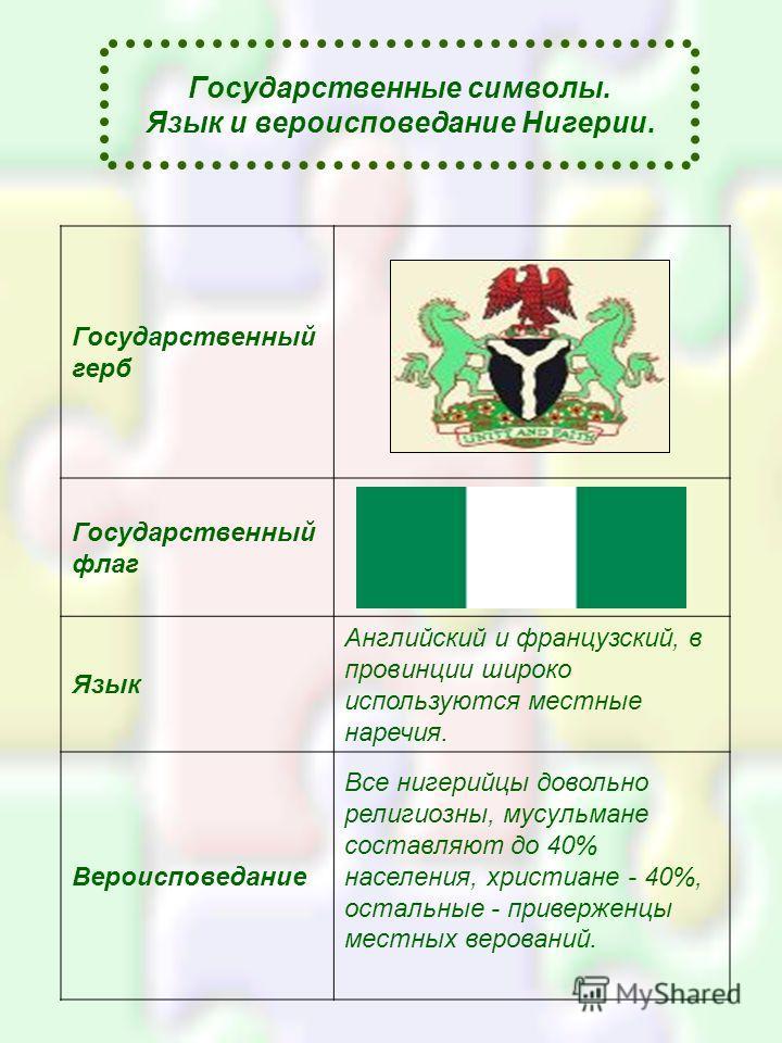 Государственные символы. Язык и вероисповедание Нигерии. Государственный герб Государственный флаг Язык Английский и французский, в провинции широко используются местные наречия. Вероисповедание Все нигерийцы довольно религиозны, мусульмане составляю