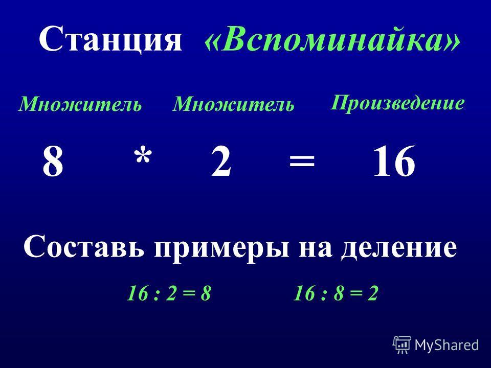 Станция «Вспоминайка» 8 * 2 = 16 Множитель Произведение Составь примеры на деление 16 : 2 = 8 16 : 8 = 2