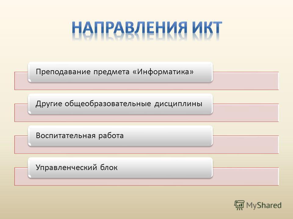 Преподавание предмета «Информатика»Другие общеобразовательные дисциплиныВоспитательная работаУправленческий блок