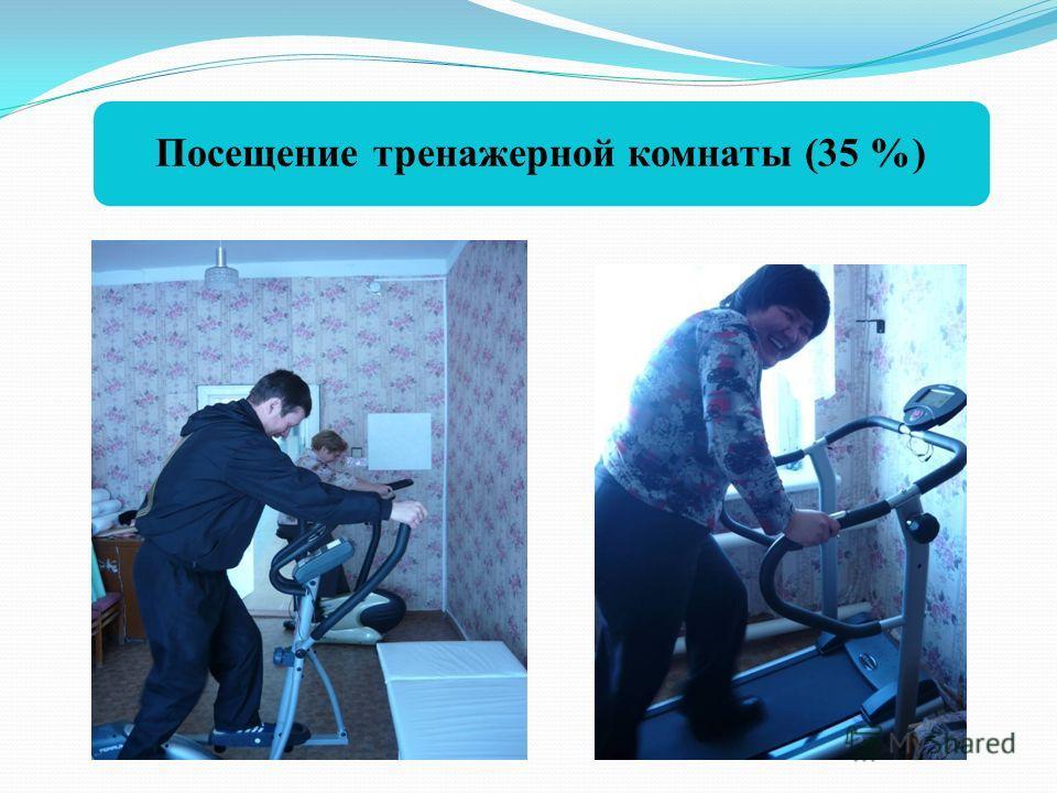 Посещение тренажерной комнаты (35 %)