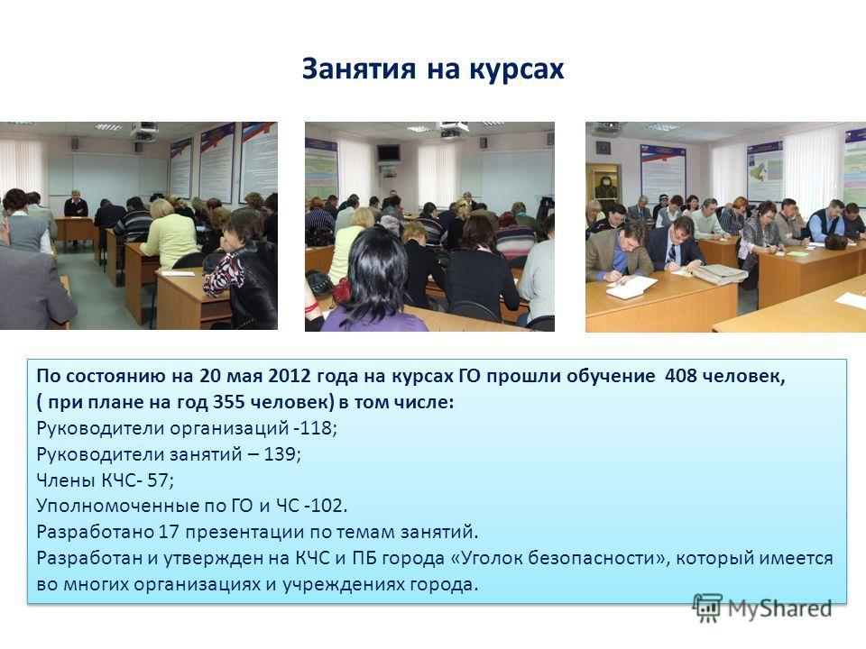 Занятия на курсах По состоянию на 20 мая 2012 года на курсах ГО прошли обучение 408 человек, ( при плане на год 355 человек) в том числе: Руководители организаций -118; Руководители занятий – 139; Члены КЧС- 57; Уполномоченные по ГО и ЧС -102. Разраб