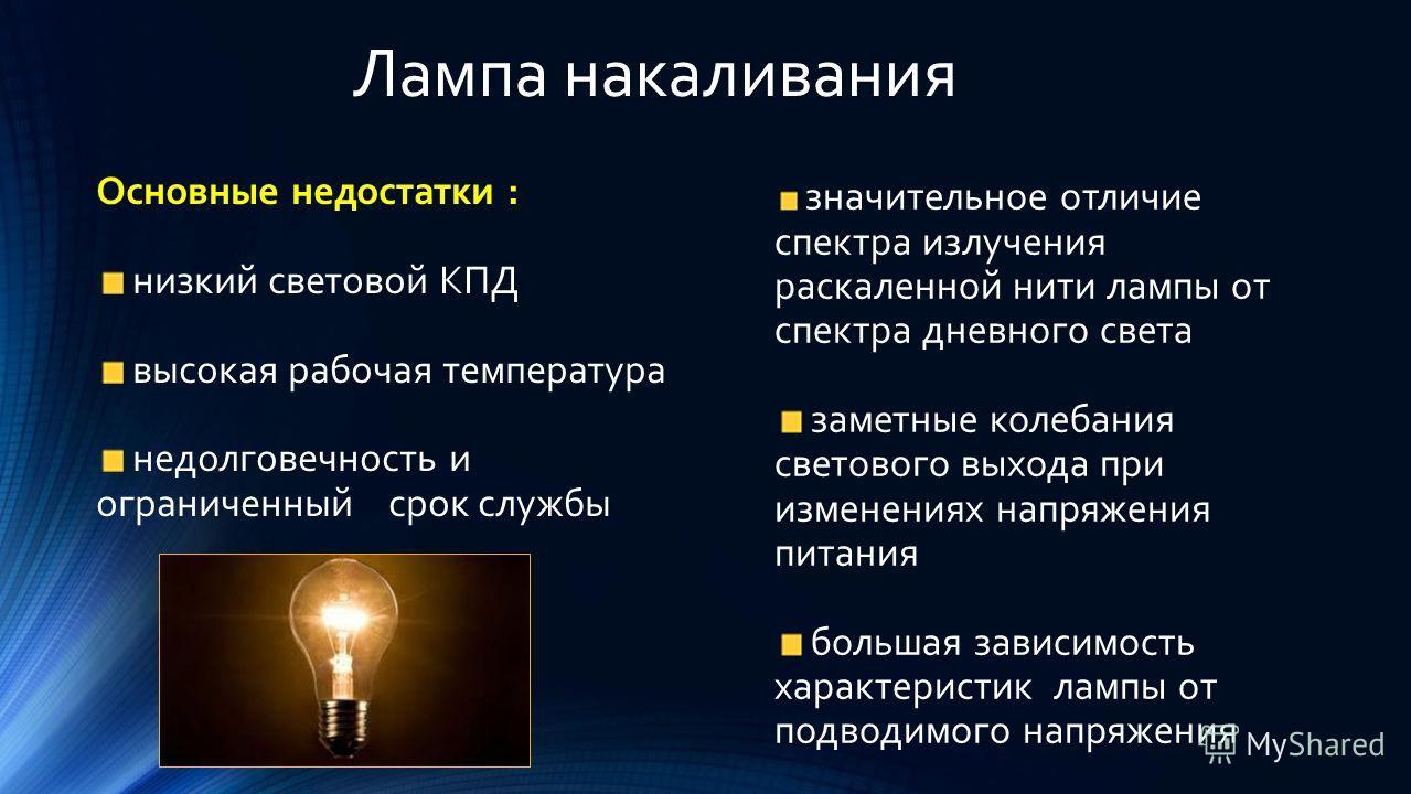 Лампа накаливания Основные недостатки : низкий световой КПД высокая рабочая температура недолговечность и ограниченный срок службы значительное отличие спектра излучения раскаленной нити лампы от спектра дневного света заметные колебания светового вы