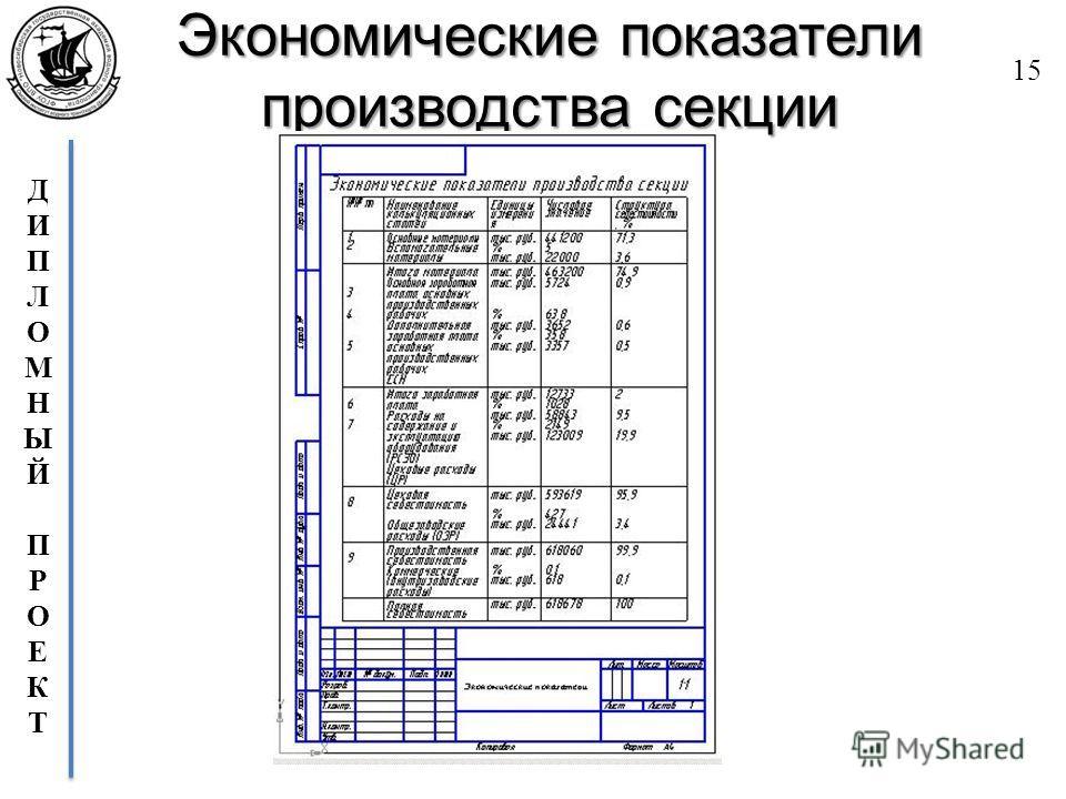 ДИПЛОМНЫЙПРОЕКТДИПЛОМНЫЙПРОЕКТ Экономические показатели производства секции 15