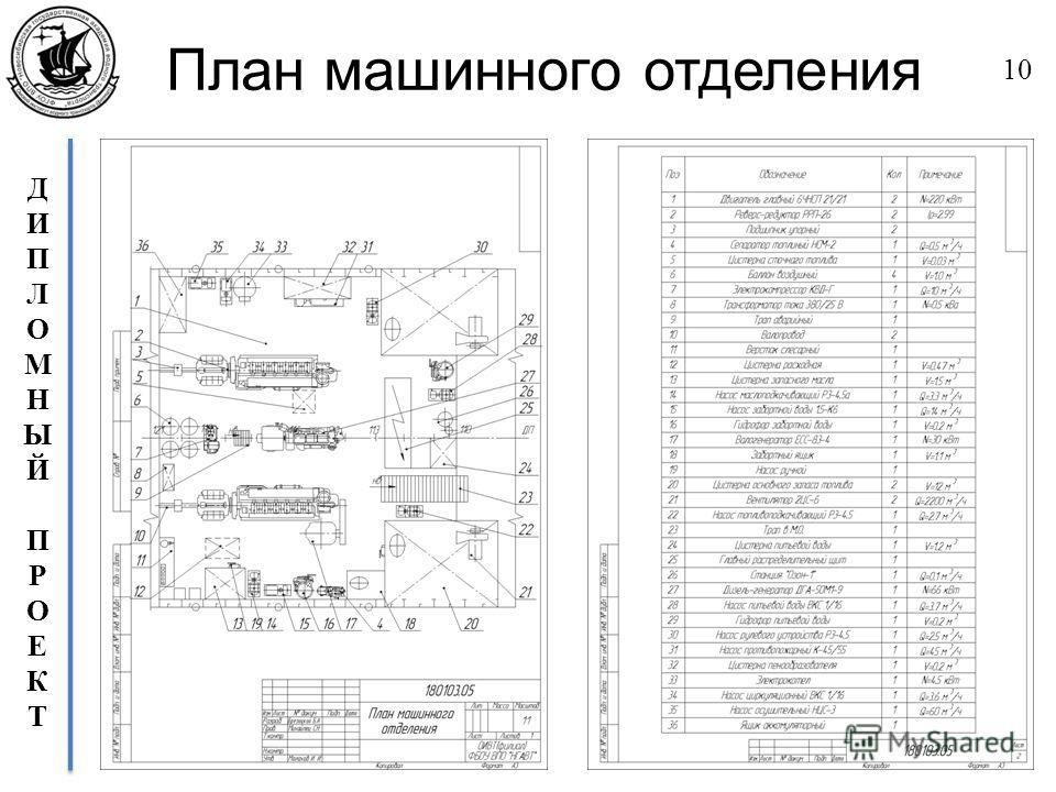 ДИПЛОМНЫЙПРОЕКТДИПЛОМНЫЙПРОЕКТ План машинного отделения 10