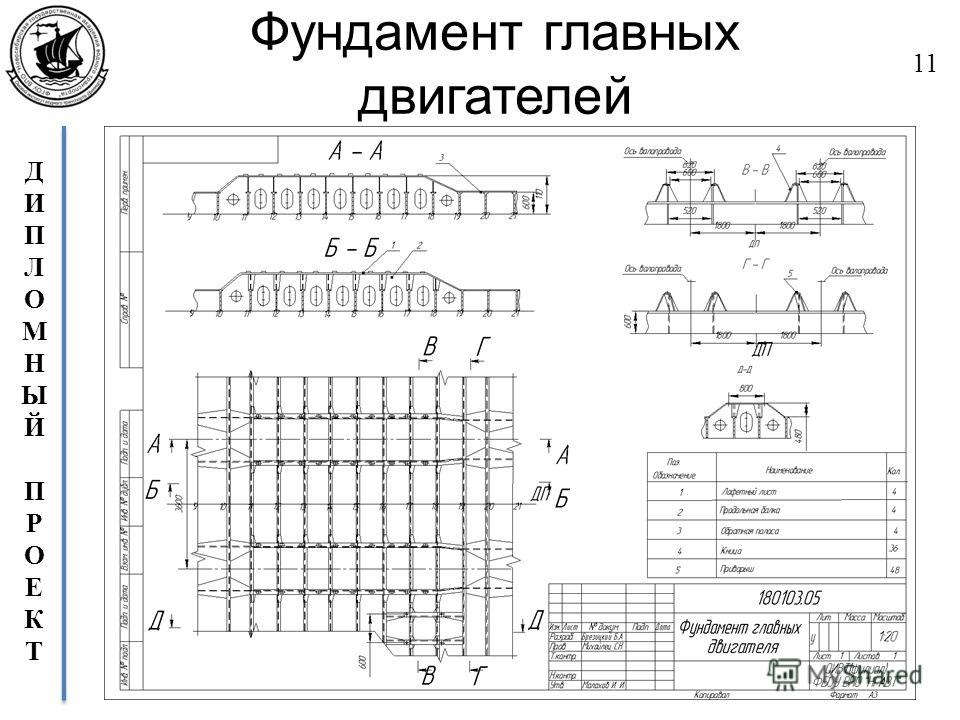 ДИПЛОМНЫЙПРОЕКТДИПЛОМНЫЙПРОЕКТ Фундамент главных двигателей 11