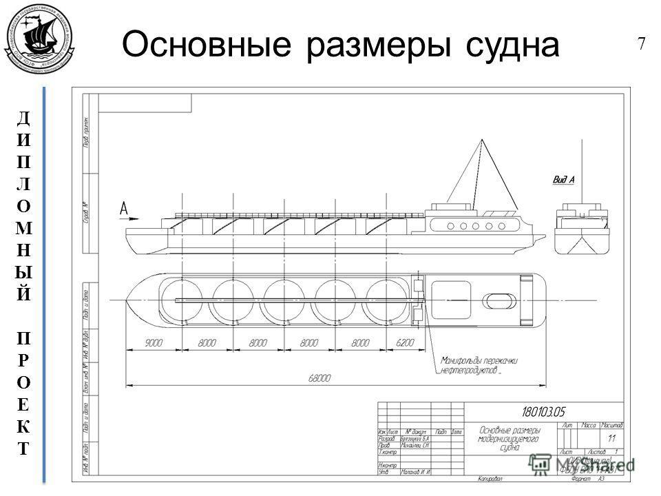 ДИПЛОМНЫЙПРОЕКТДИПЛОМНЫЙПРОЕКТ Основные размеры судна 7