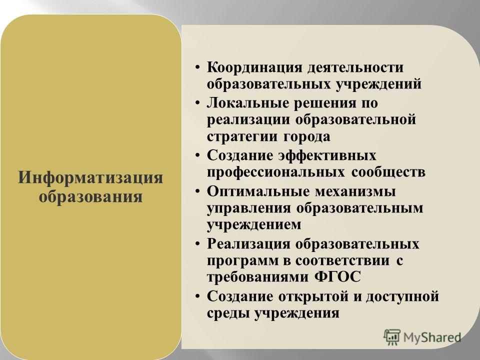 Координация деятельности образовательных учреждений Локальные решения по реализации образовательной стратегии города Создание эффективных профессиональных сообществ Оптимальные механизмы управления образовательным учреждением Реализация образовательн