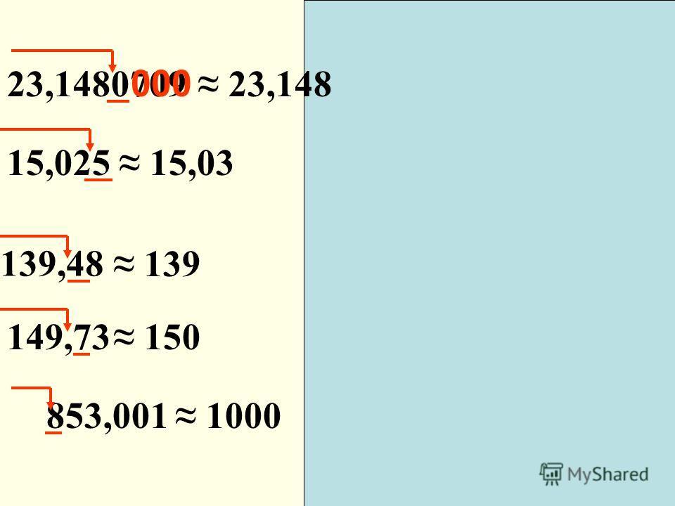 Смотрим на цифру справа от выделенного разряда Все выделенные цифры пишем без изменения, а цифры справа заменяем нулями. В дробной части нули можно не писать. Правую выделенную цифру увеличиваем на 1, а остальные выделенные цифры пишем без изменения,