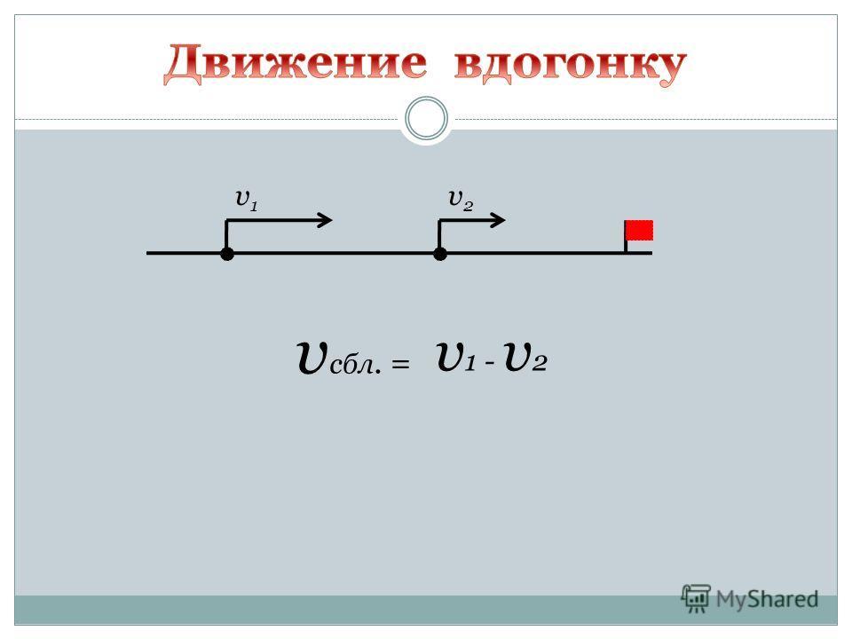 v1v1 v2v2 v сбл. = v 1 - v 2