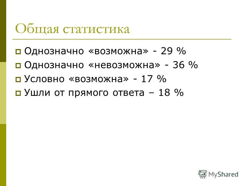 Общая статистика Однозначно «возможна» - 29 % Однозначно «невозможна» - 36 % Условно «возможна» - 17 % Ушли от прямого ответа – 18 %
