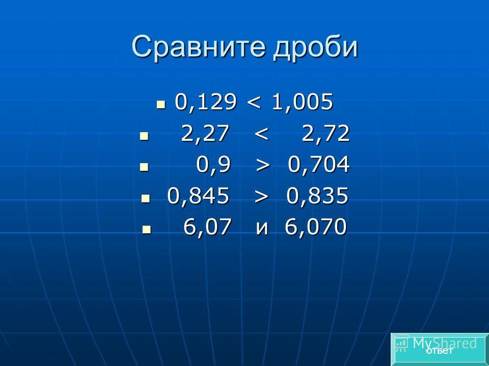Сравните дроби 0,129 < 1,005 0,129 < 1,005 2,27 < 2,72 2,27 < 2,72 0,9 > 0,704 0,9 > 0,704 0,845 > 0,835 0,845 > 0,835 6,07 и 6,070 6,07 и 6,070 ответ