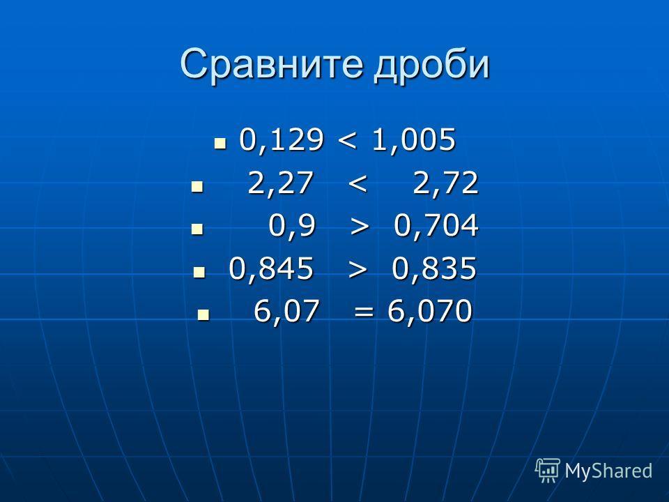 Сравните дроби 0,129 < 1,005 0,129 < 1,005 2,27 < 2,72 2,27 < 2,72 0,9 > 0,704 0,9 > 0,704 0,845 > 0,835 0,845 > 0,835 6,07 = 6,070 6,07 = 6,070