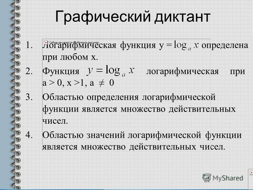Графический диктант 1.Логарифмическая функция у = определена при любом х. 2.Функция логарифмическая при а > 0, х >1, а 0 3.Областью определения логарифмической функции является множество действительных чисел. 4.Областью значений логарифмической функц