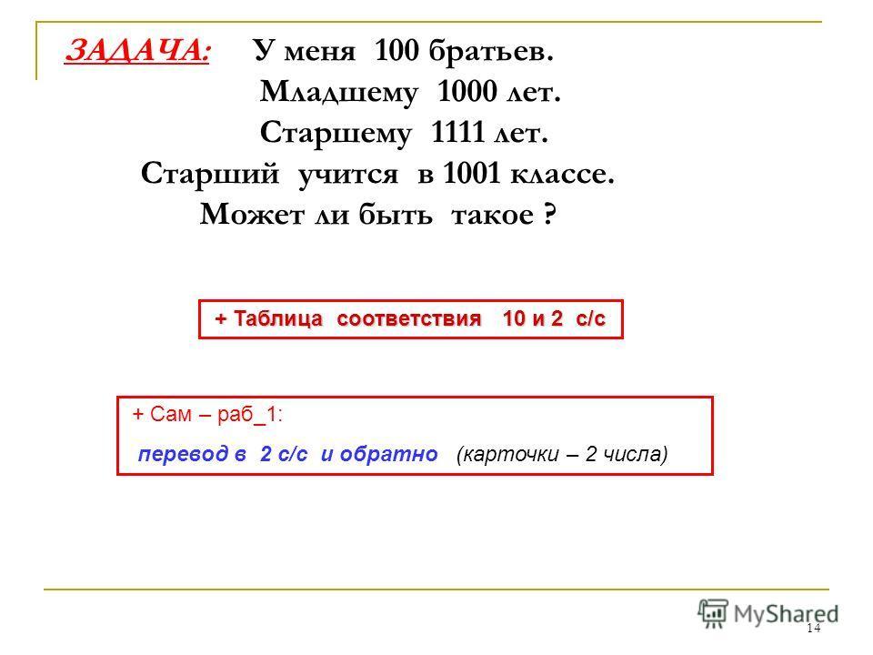 14 ЗАДАЧА: У меня 100 братьев. Младшему 1000 лет. Старшему 1111 лет. Старший учится в 1001 классе. Может ли быть такое ? + Сам – раб_1: перевод в 2 с/с и обратно (карточки – 2 числа) + Таблица соответствия 10 и 2 с/с