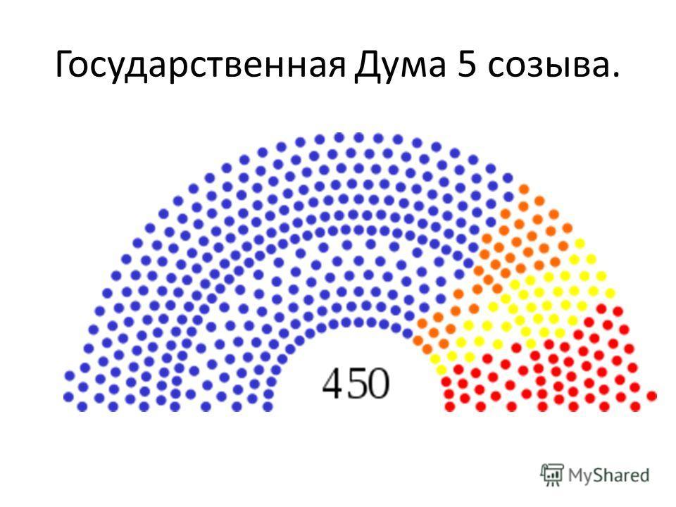 Государственная Дума 5 созыва.