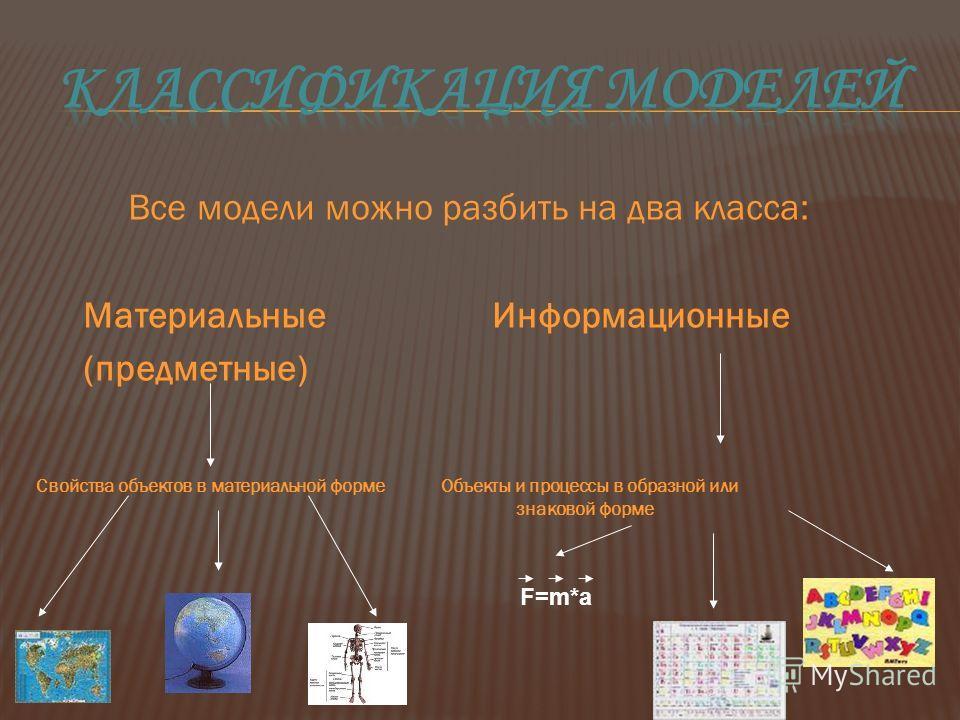 Все модели можно разбить на два класса: Материальные Информационные (предметные) Свойства объектов в материальной форме Объекты и процессы в образной или знаковой форме F=m*a
