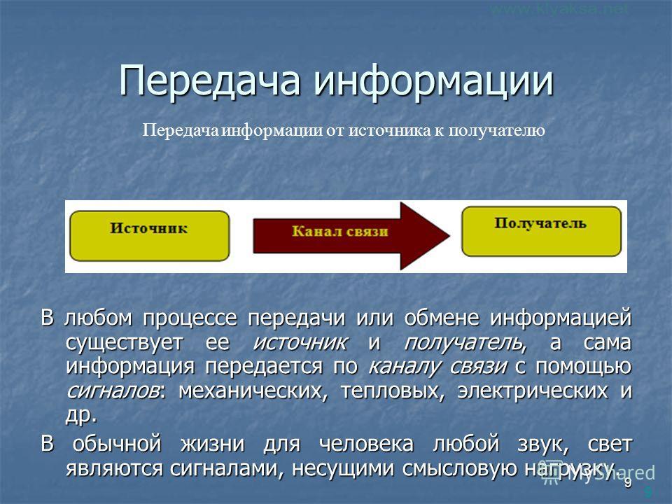 9 9 Передача информации В любом процессе передачи или обмене информацией существует ее источник и получатель, а сама информация передается по каналу связи с помощью сигналов: механических, тепловых, электрических и др. В обычной жизни для человека лю