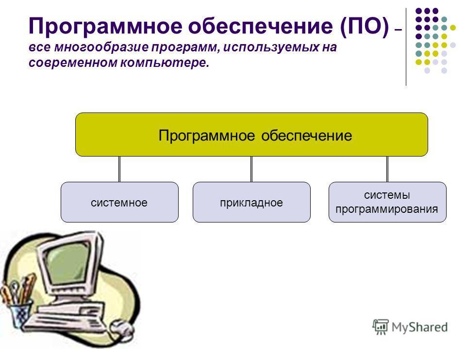 Программное обеспечение (ПО) – все многообразие программ, используемых на современном компьютере. Программное обеспечение прикладноесистемное системы программирования
