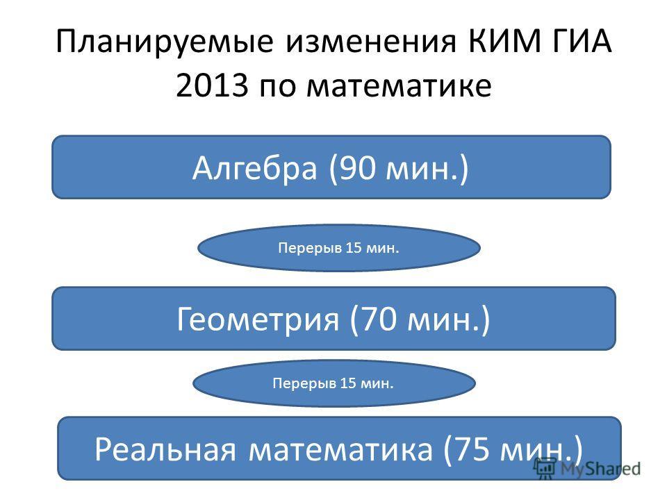 Планируемые изменения КИМ ГИА 2013 по математике Алгебра (90 мин.) Геометрия (70 мин.) Реальная математика (75 мин.) Перерыв 15 мин.