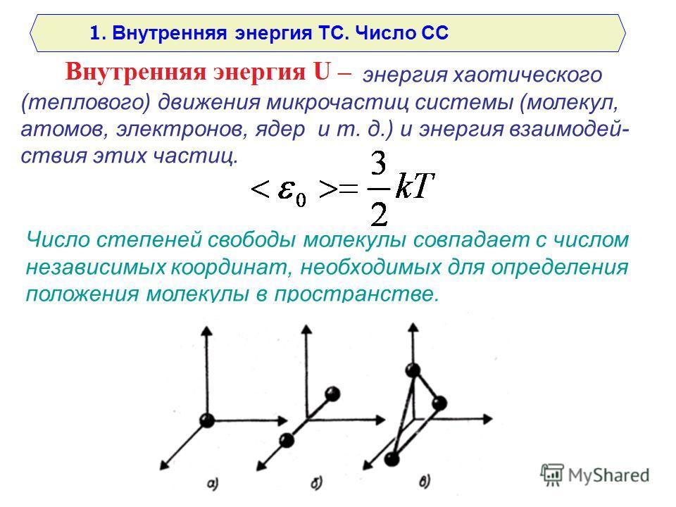 энергия хаотического (теплового) движения микрочастиц системы (молекул, атомов, электронов, ядер и т. д.) и энергия взаимодей- ствия этих частиц. Число степеней свободы молекулы совпадает с числом независимых координат, необходимых для определения по