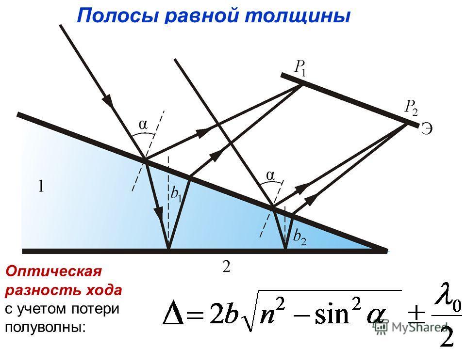 Полосы равной толщины Оптическая разность хода с учетом потери полуволны: