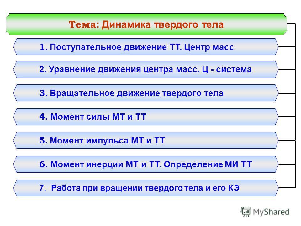 Тема : Динамика твердого тела 1. Поступательное движение ТТ. Центр масс 2. Уравнение движения центра масс. Ц - система 3. Вращательное движение твердого тела 4. Момент силы МТ и ТТ 5. Момент импульса МТ и ТТ 6. Момент инерции МТ и ТТ. Определение МИ