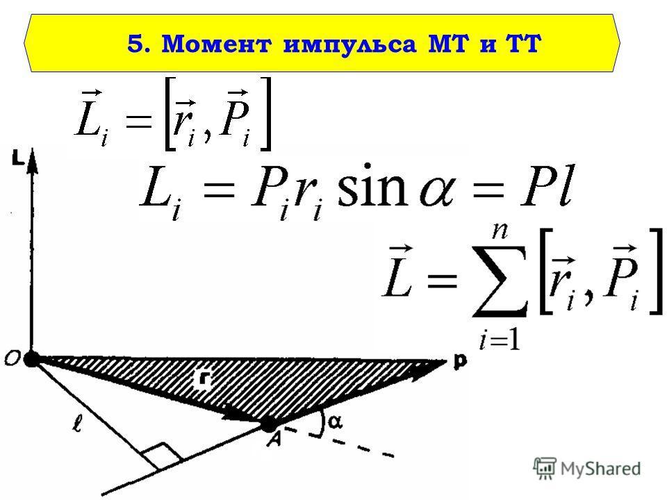 5. Момент импульса МТ и ТТ