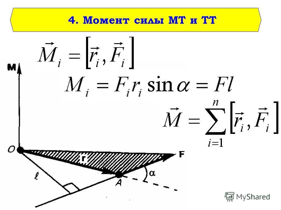 4. Момент силы МТ и ТТ